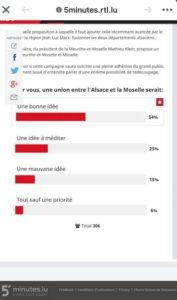 sondage RTL